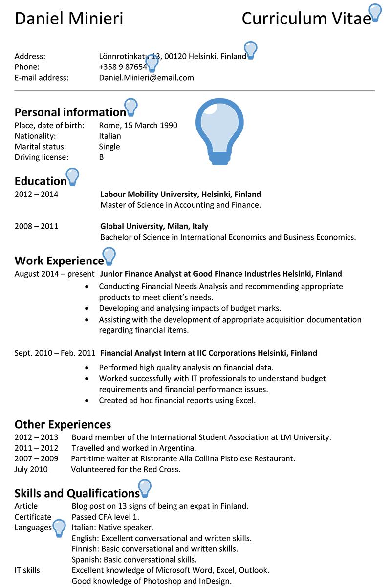 Finland Cv Sample Careerprofessor Works