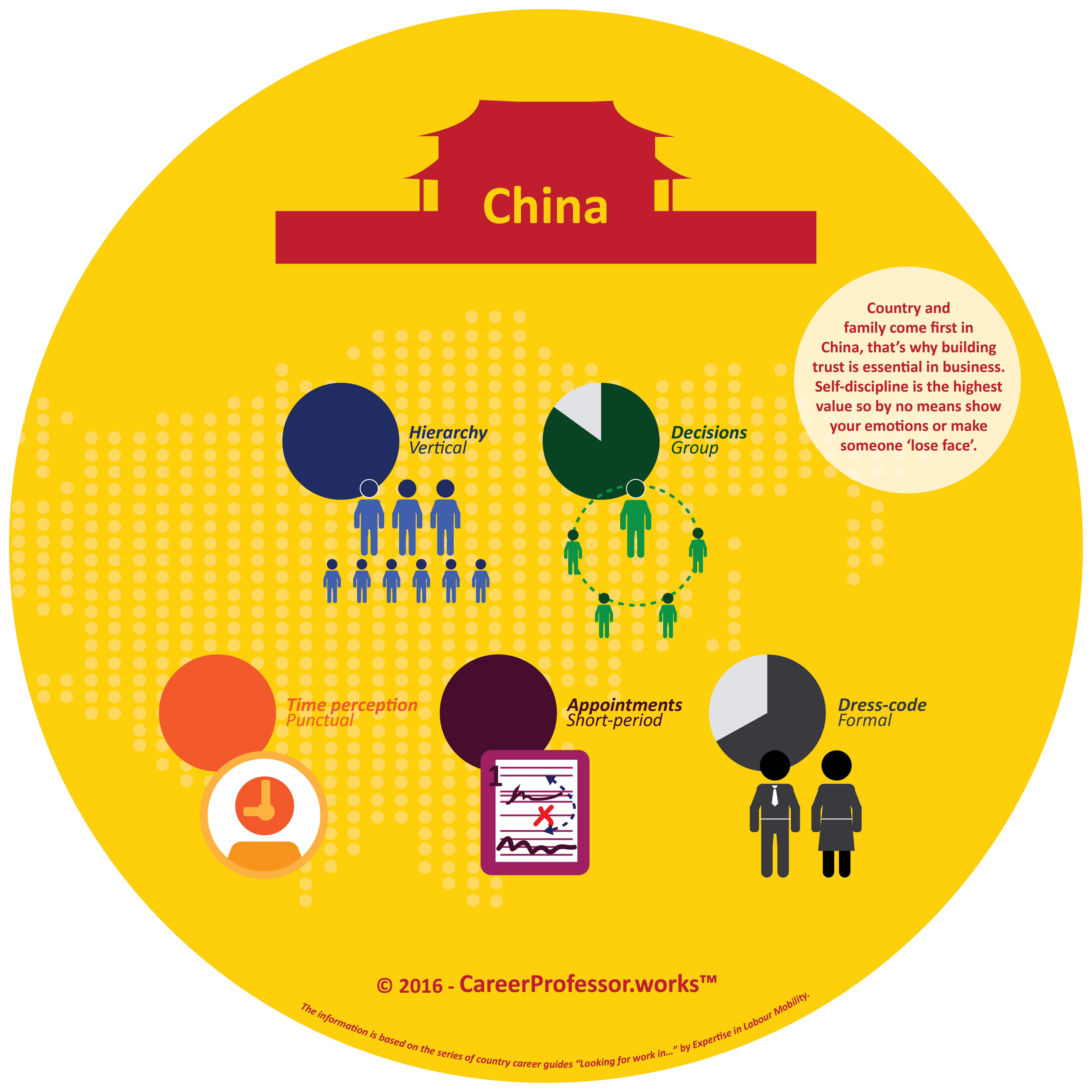 """the society in china Diverse in geography, food, lifestyle, and culture, china is  75 enchanting facts about china  and technology by a secret group called the """"society of."""