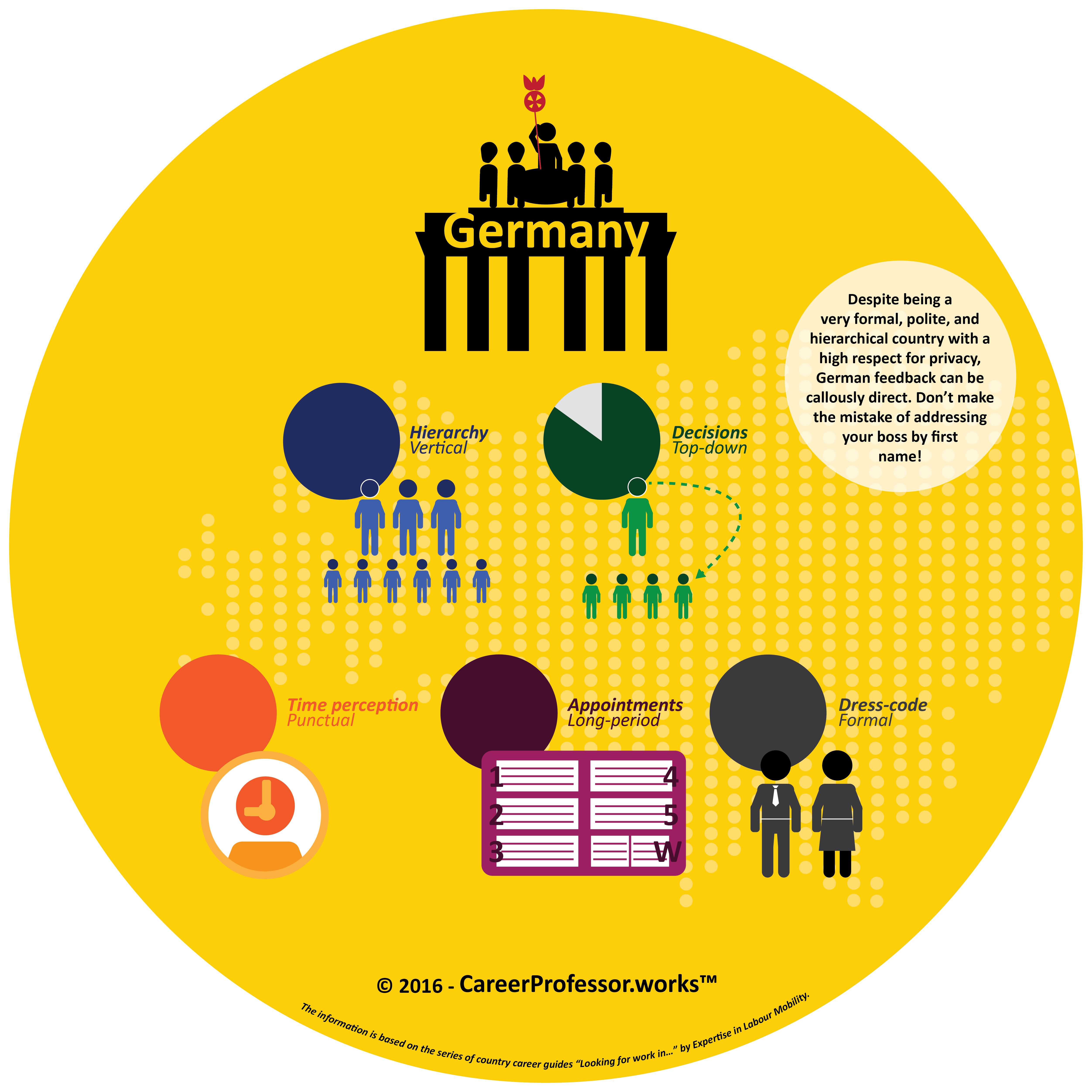 work-culture-infographic-2-DE