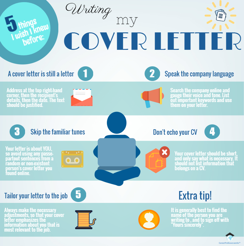 5 things I wish I knew before: Writing my cover letter ...