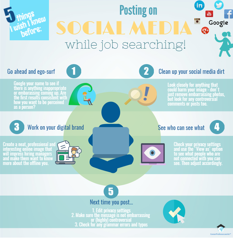 cp-social-media-post-infographic